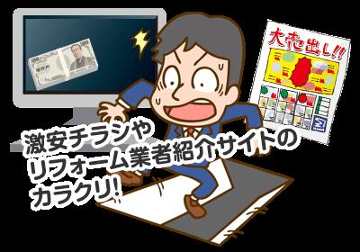 激安チラシや「リフォーム業者紹介サイト」のカラクリ